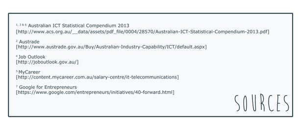 IT career fact sheet